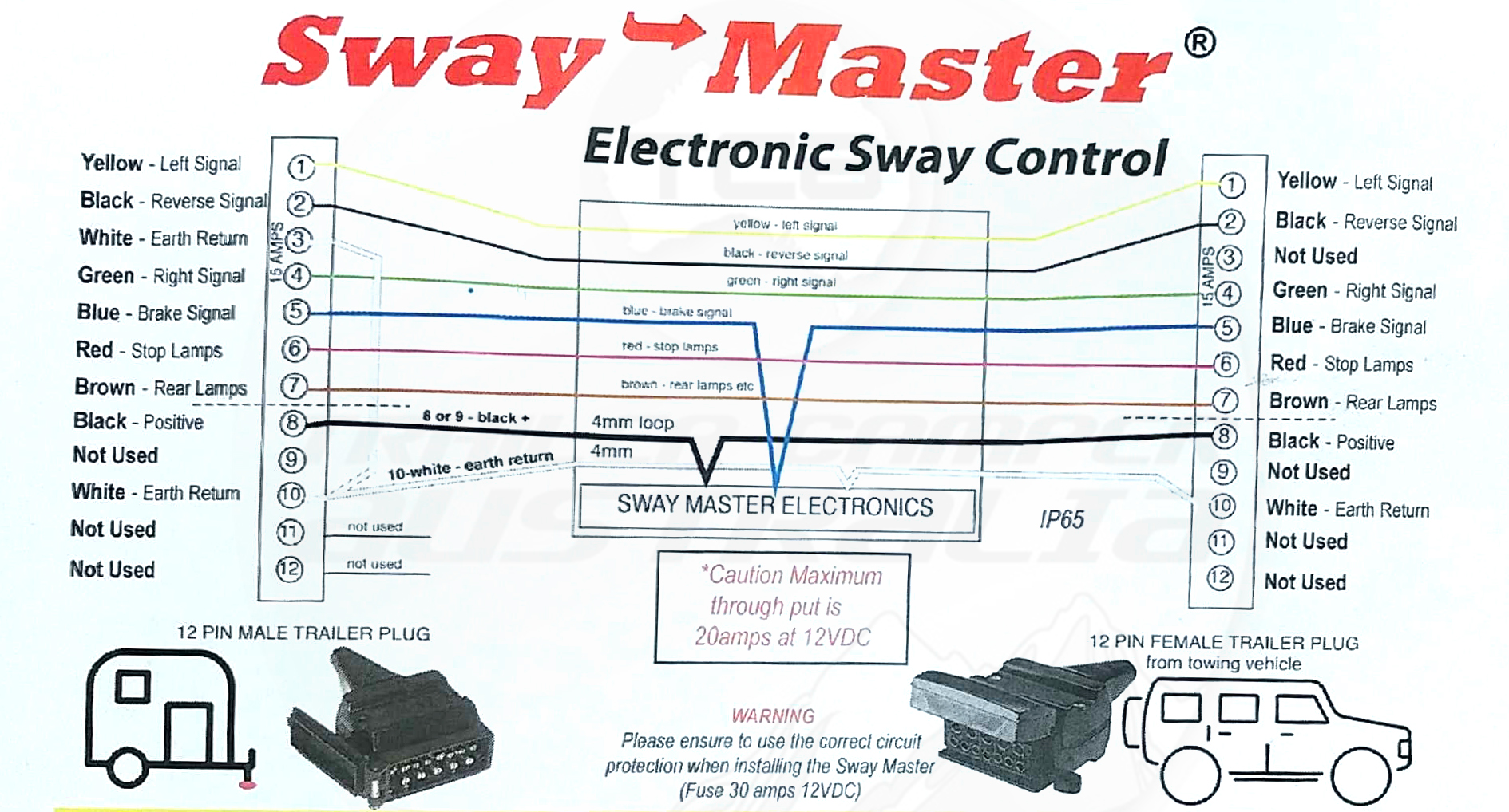 Hayes Sway Master Electric Trailer Control Wiring Code Australia Features And Benefits